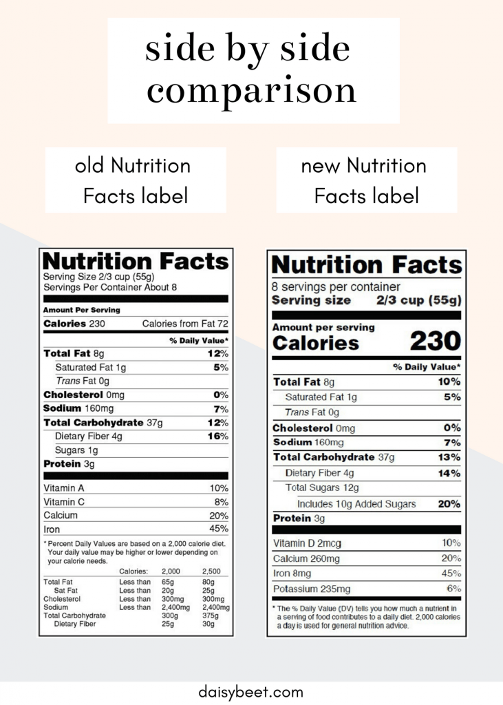 Old and new nutrition facts label comparison - Daisybeet